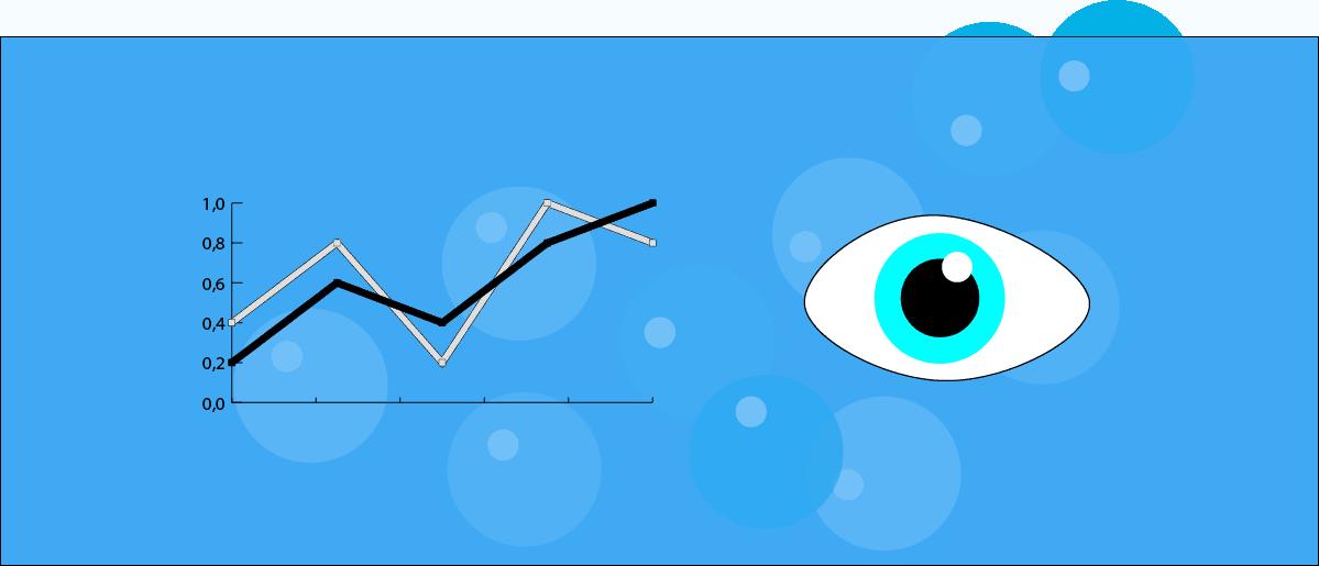 Sichtbarkeit